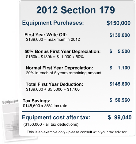 example of Section 179 of the IRS Code
